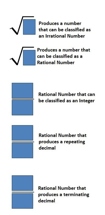 Terminating And Repeating Decimals Worksheet 018 - Terminating And Repeating Decimals Worksheet