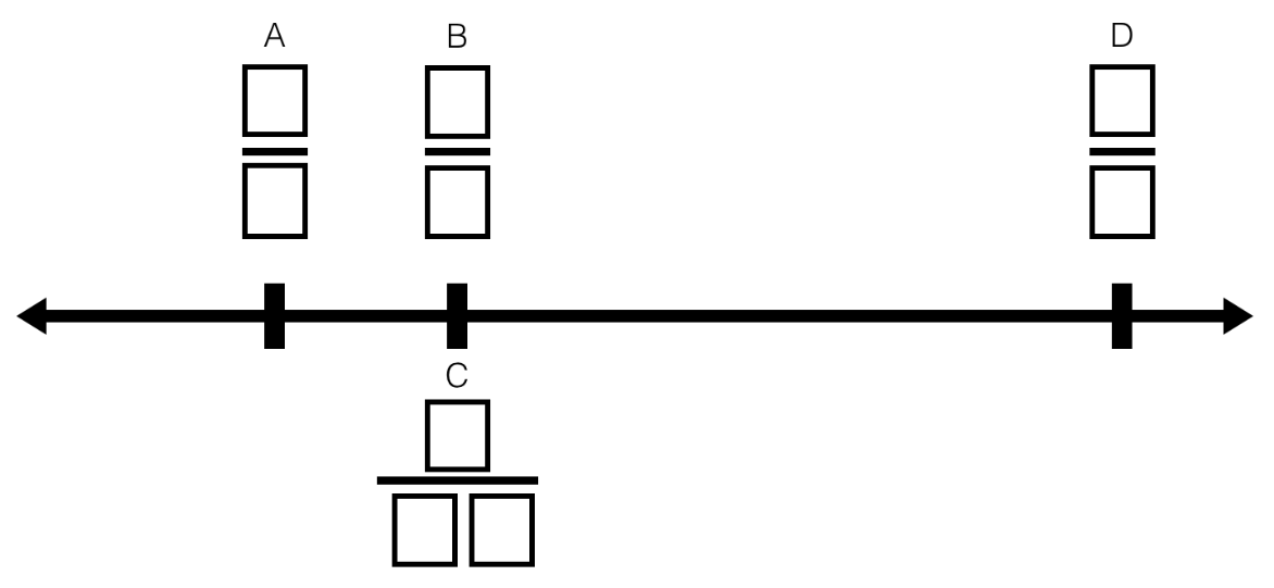 math worksheet : comparing and identifying fractions on a number line  open middle : Identifying Fractions On A Number Line Worksheet