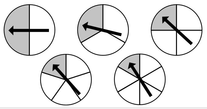 Probability with Spinners – Probability Spinner Worksheet